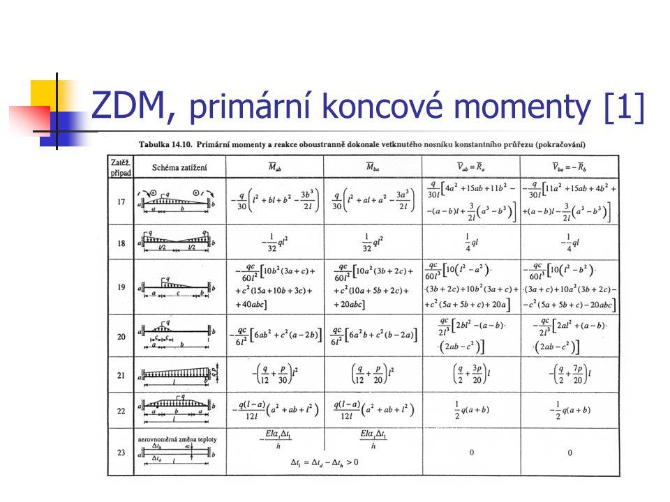 ZDM, primární koncové momenty [1]